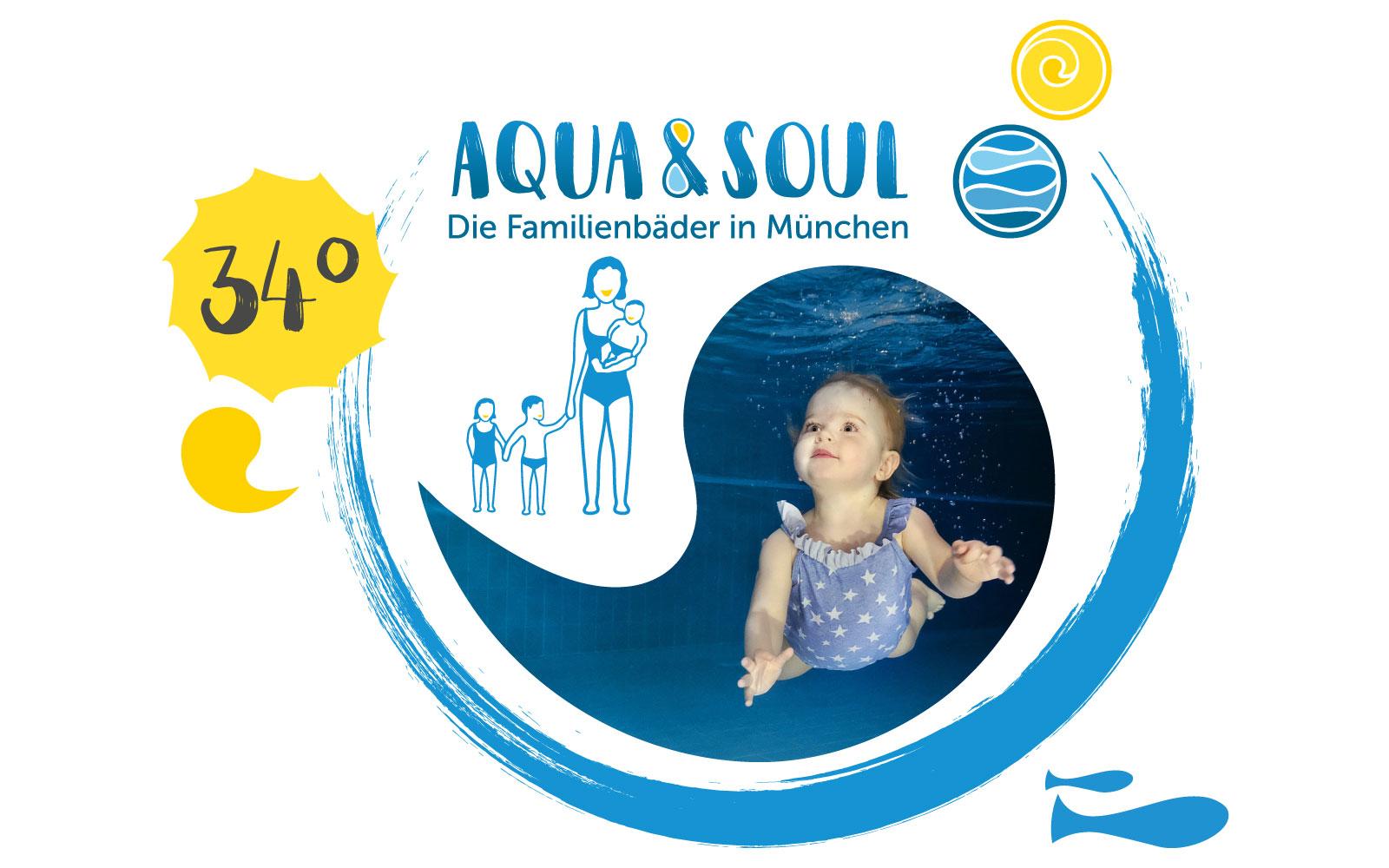 PLUTO & suns Grafik Collage Aqua & Soul